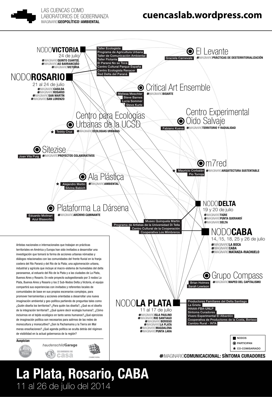 Presentación documental Monsanto