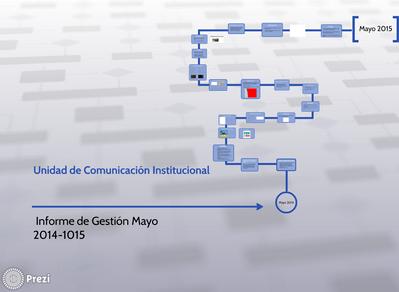 Informe 2014/2015 Unidad de Comunicación Institucional
